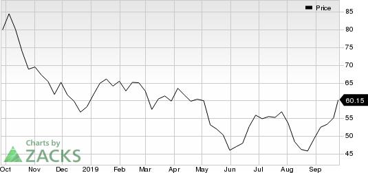 Marathon Petroleum Corporation Price