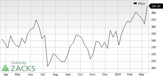 Broadcom (AVGO) Looks Good: Stock Adds 8 2% In Session