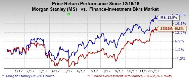 Why Should You To Buy Morgan Stanley (MS) Stock Right Now? | Investing.com