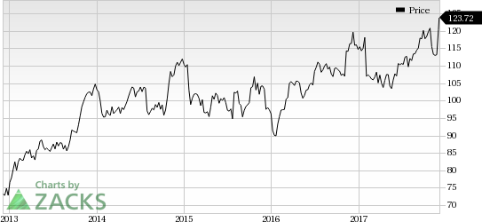 UPS Buys Sandler & Travis, Boosts Trade Management Services
