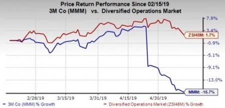 Here's Why You Should Avoid Betting On 3M (MMM) Stock Now