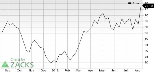 Carvana (CVNA) In Focus: Stock Moves 7 8% Higher   Investing com