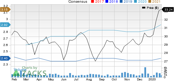Why Alliancebernstein Ab Stock Might Be A Great Pick Investing Com